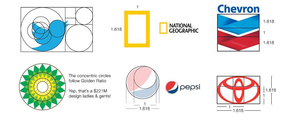 ロゴ制作に黄金比